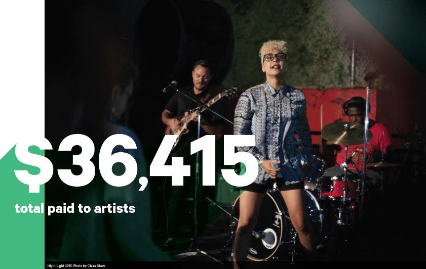 artist payment stats